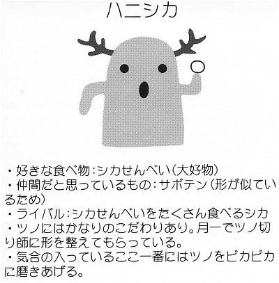 Hanishika02
