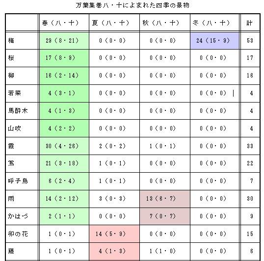 Manyoshiki01