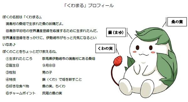 Kuwamaru02